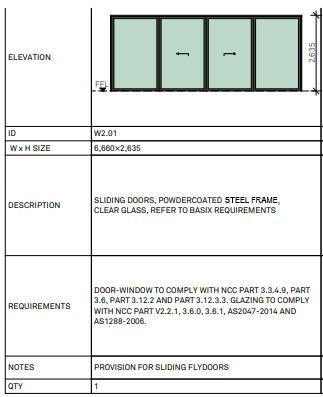 Door schedule